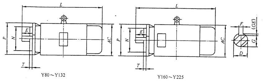 产品概述: Y系列为铜线定子绕组一般用途小型鼠笼式三相异步电动机。 1 外壳防护等级 IP44,冷却方式为 IC411。 2 Y系列电动机在下列条件下使用: 3 环境空气温度:随季节变化,但不超过40。 4 海拔:不超过1000m 5 频率:50Hz 6 电压:380V 7 接法:3KW及以下Y接法,4KW以上接法。 8 工作方式:S1(连续)。 9 定子绕级温升限值(电阻法):不超过80。 10 结构及安装型式(见下表)