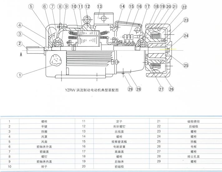 yzrw涡流制动起重冶金电机